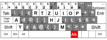Klavesnice česká s pravým ALT
